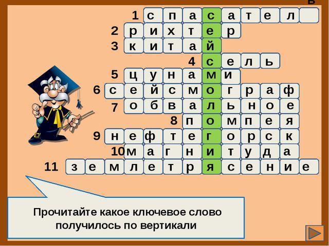 1 2 3 4 5 6 7 8 9 10 11 Прочитайте какое ключевое слово получилось по вертик...