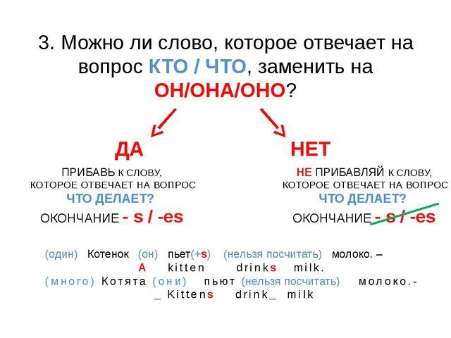 3. Можно ли слово, которое отвечает на вопрос КТО / ЧТО, заменить на ОН/ОНА/О...
