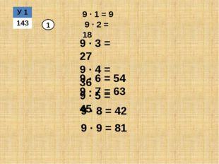 9 · 3 = 27 9 · 4 = 36 9 · 5 = 45 9 · 6 = 54 9 · 7 = 63 9 · 8 = 42 9 · 9 = 81