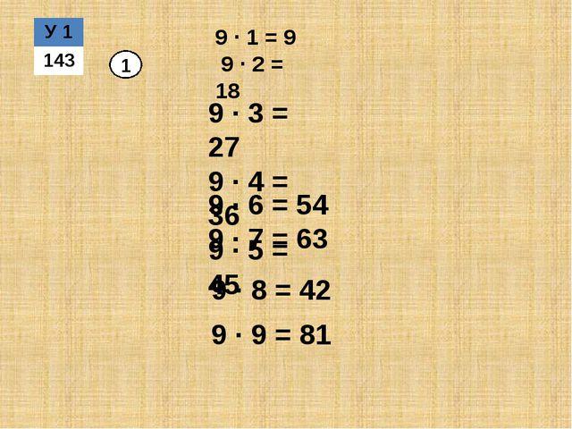 9 · 3 = 27 9 · 4 = 36 9 · 5 = 45 9 · 6 = 54 9 · 7 = 63 9 · 8 = 42 9 · 9 = 81...