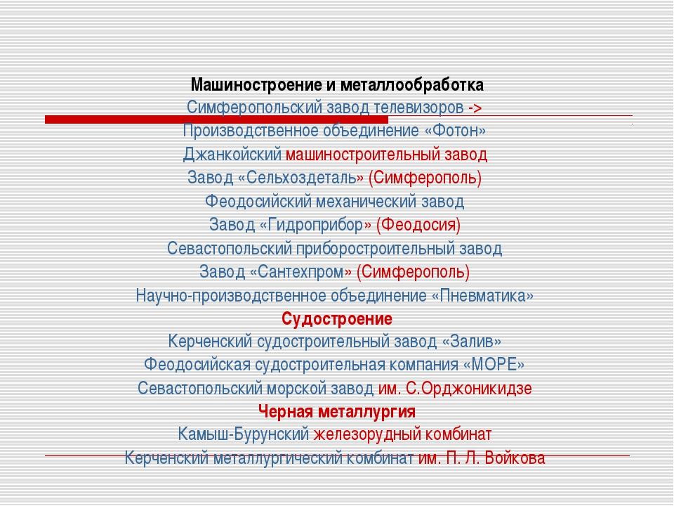 Машиностроение и металлообработка Симферопольский завод телевизоров -> Произв...