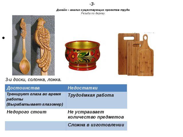 Дизайн – анализ существующих проектов труда Резьба по дереву.  -3- 3-и доск...