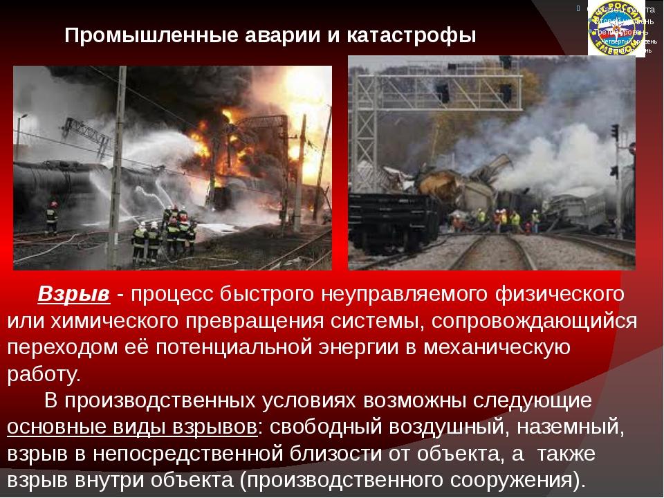 Промышленные аварии и катастрофы Взрыв - процесс быстрого неуправляемого физ...
