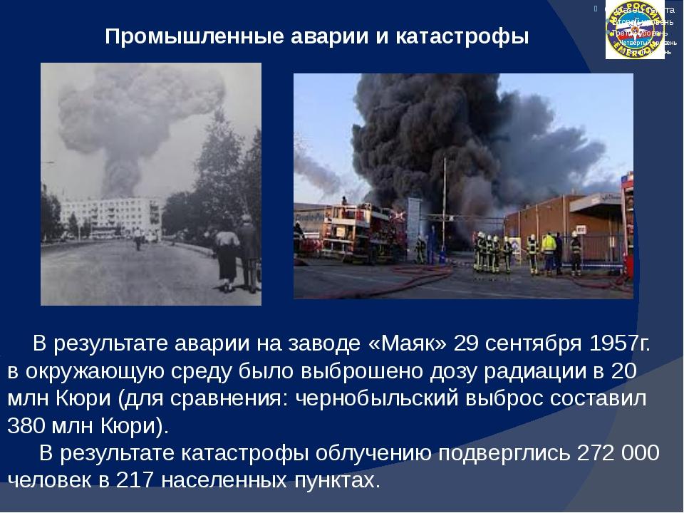 Промышленные аварии и катастрофы В результате аварии на заводе «Маяк» 29 сен...