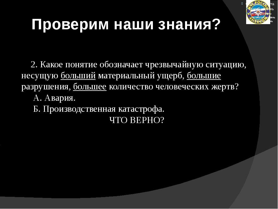 Проверим наши знания? 2. Какое понятие обозначает чрезвычайную ситуацию, нес...