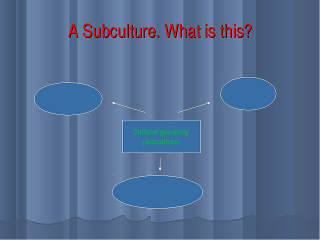A Subculture. What is this? Cultural grouping (subculture)