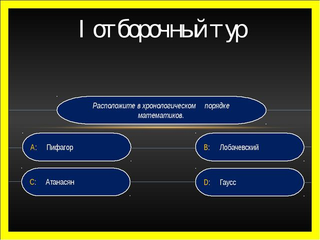 I отборочный тур Расположите в хронологическом порядке математиков. A:Пифаго...