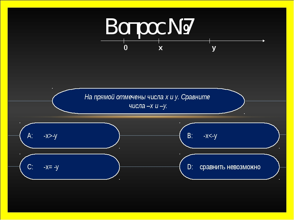 На прямой отмечены числа х и у. Сравните числа –х и –у. D: сравнить невозмож...