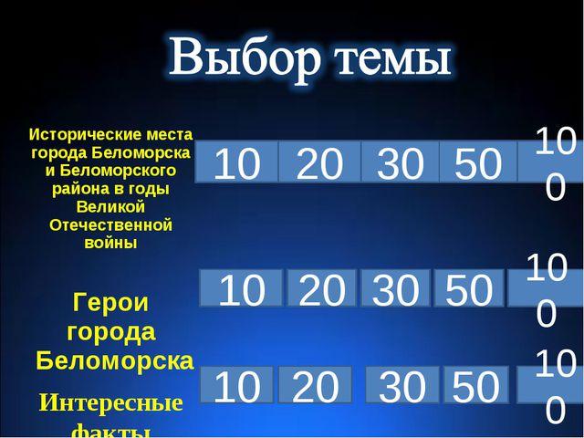 10 20 30 50 100 10 20 30 50 100 10 20 30 50 100 Исторические места города Бел...
