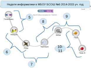 Неделя информатики в МБОУ БСОШ №6 2014-2015 уч. год 5 6 7 8 9 10-11