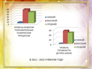 В 2012 – 2013 УЧЕБНОМ ГОДУ