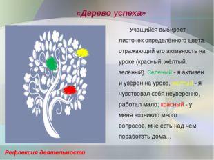 «Дерево успеха» Учащийся выбирает листочек определённого цвета, отражающий е