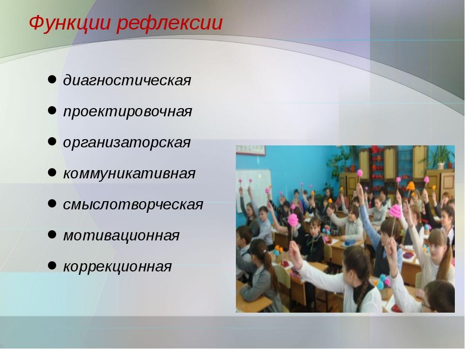 Функции рефлексии диагностическая проектировочная организаторская коммуникати...