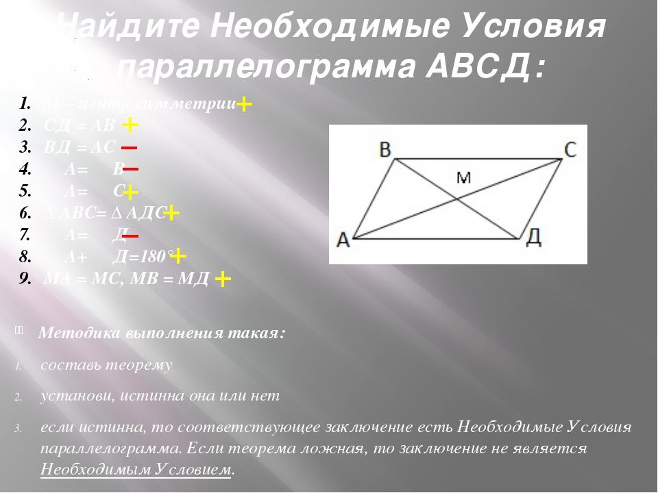 Найдите Необходимые Условия параллелограмма АВСД: Методика выполнения такая:...