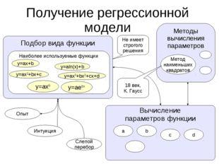 Получение регрессионной модели Подбор вида функции Вычисление параметров функ