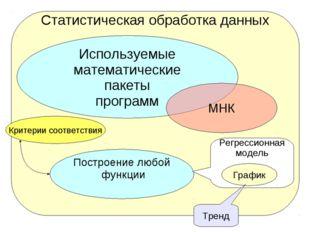 Статистическая обработка данных Используемые математические пакеты программ М