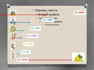 Модуль равнодействующей силы, равный сумме модулей сил, с которыми дед тянет