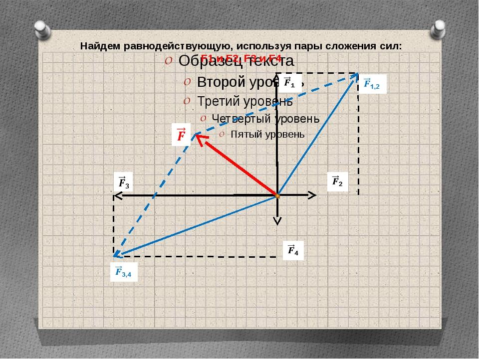 Найдем равнодействующую, используя пары сложения сил: F1 и F2, F3 и F4
