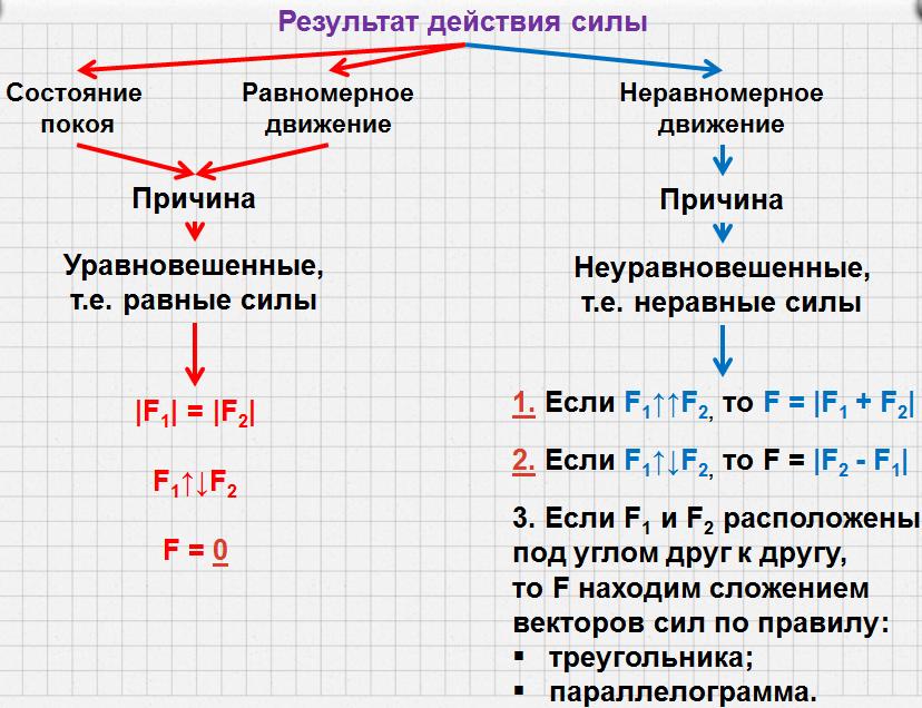 C:\Users\Алексей\YandexDisk\Скриншоты\2014-12-09 10-16-50 Скриншот экрана.png