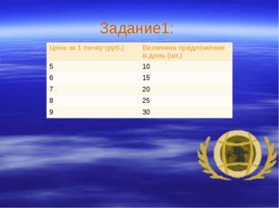 Задание1: Цена за 1 пачку (руб.) Величина предложения в день (шт.) 5 10 6 15
