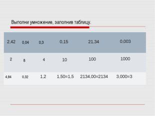 Выполни умножение, заполнив таблицу. 2,42 2 8 0,04 0,3 4 4,84 0,32 1,2 0,15 1