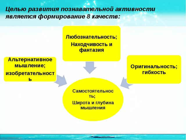 Целью развития познавательной активности является формирование 8 качеств: htt...