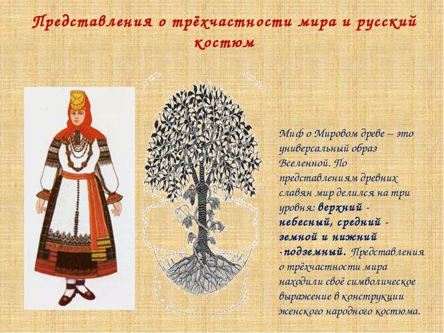 Представления о трёхчастности мира и русский костюм Миф о Мировом древе – это...
