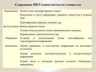 Содержание ИКТ-компетентности учащегося Определение Умение точно интерпретиро