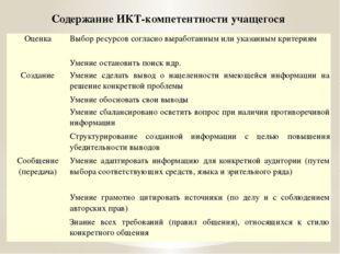 Содержание ИКТ-компетентности учащегося Оценка Выбор ресурсов согласно вырабо