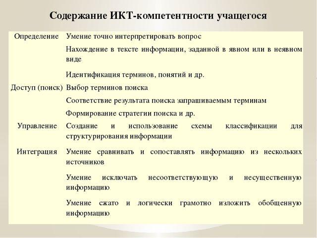 Содержание ИКТ-компетентности учащегося Определение Умение точно интерпретиро...