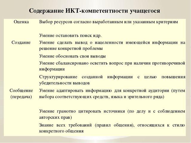 Содержание ИКТ-компетентности учащегося Оценка Выбор ресурсов согласно вырабо...