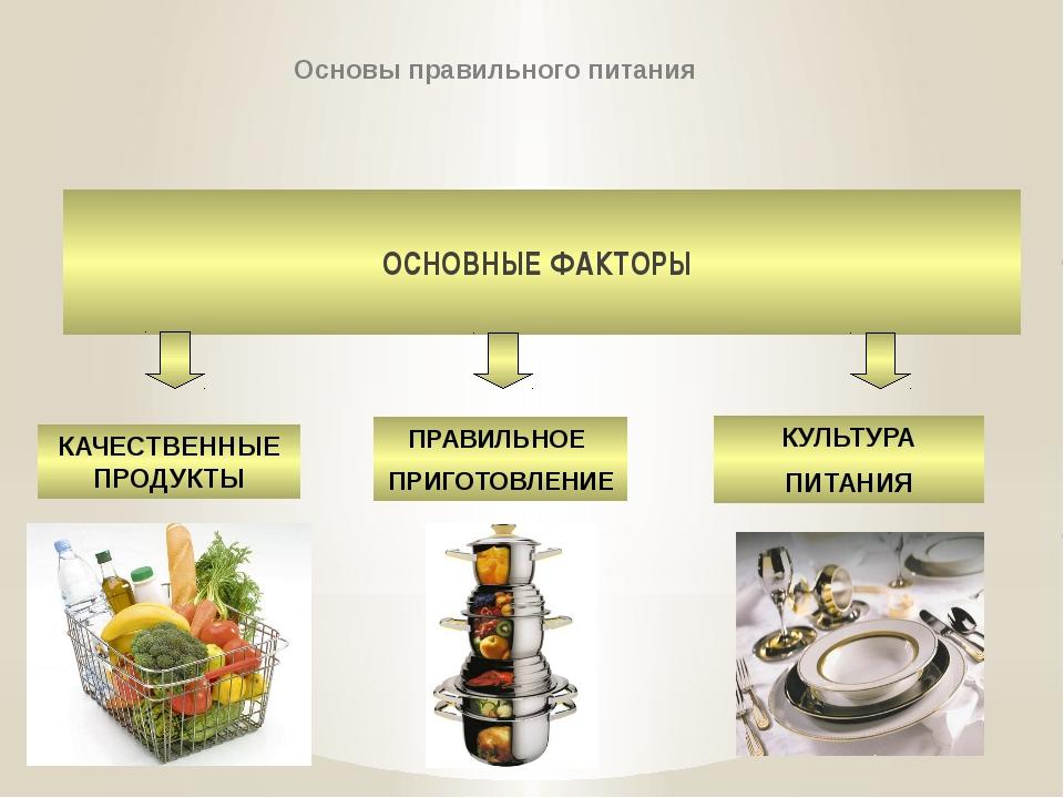 Основы правильного питания ОСНОВНЫЕ ФАКТОРЫ КАЧЕСТВЕННЫЕ ПРОДУКТЫ ПРАВИЛЬНОЕ...