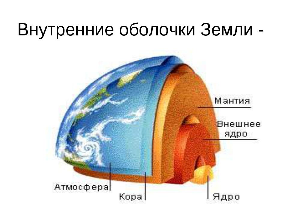Внутренние оболочки Земли -