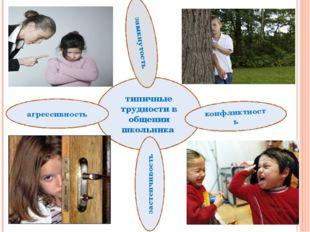 типичные трудности в общении школьника агрессивность конфликтность застенчиво