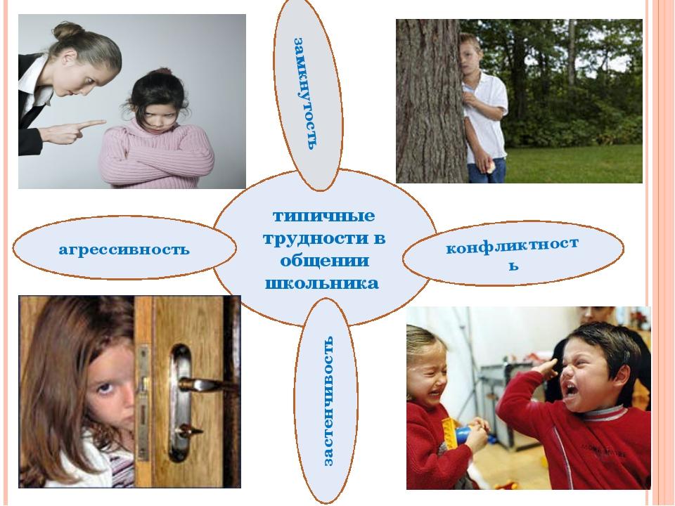типичные трудности в общении школьника агрессивность конфликтность застенчиво...