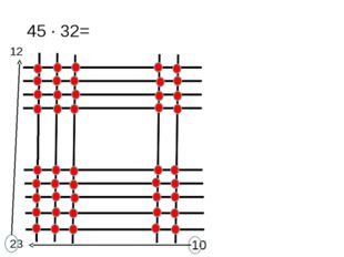 45 ∙ 32= 10 12 23