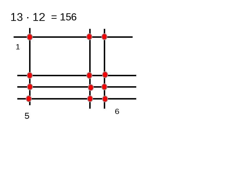 13 ∙ 12 6 1 5 = 156