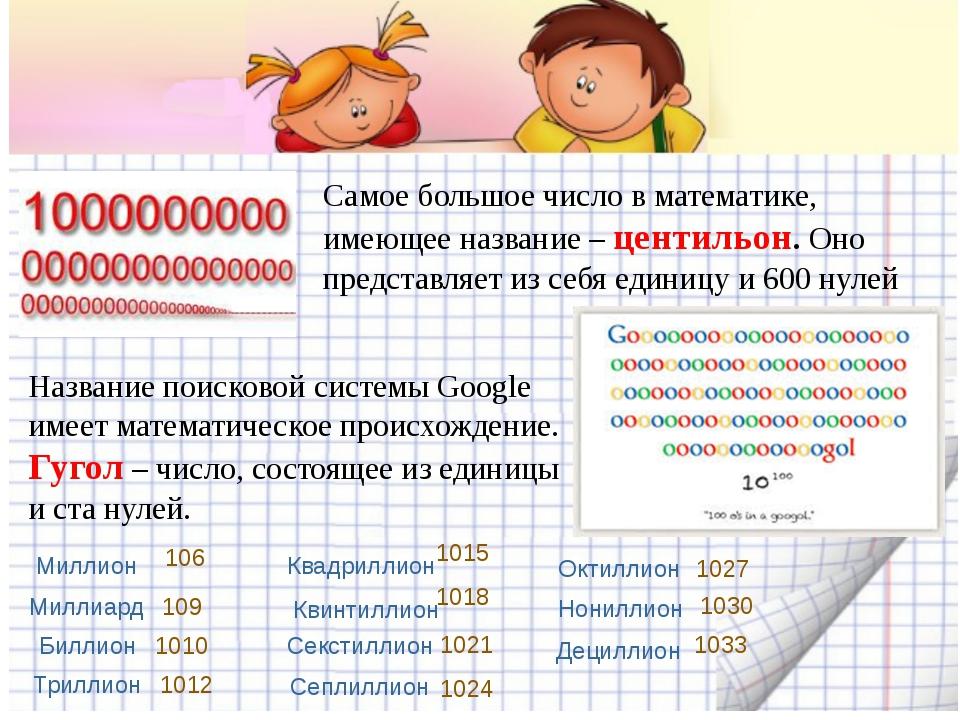 Интересные числа в математике доклад 4607