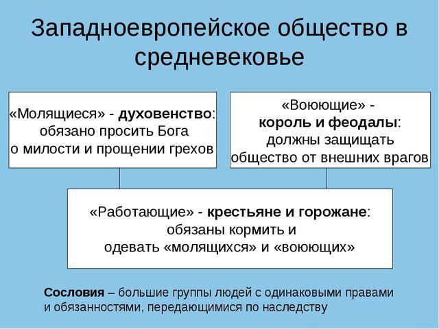 Западноевропейское общество в средневековье «Работающие» - крестьяне и горожа...