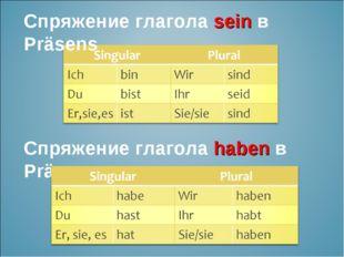 Спряжение глагола sein в Präsens Спряжение глагола haben в Präsens