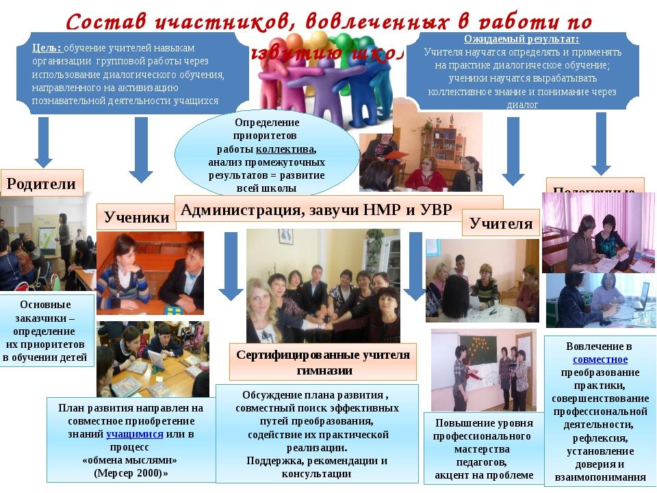 Состав участников, вовлеченных в работу по развитию школы Цель: обучение учи...