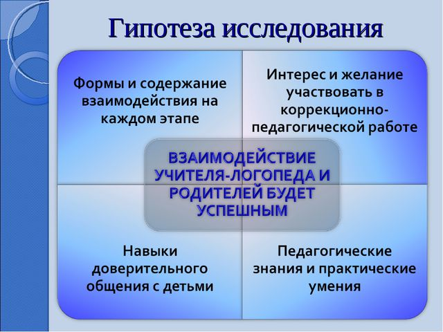 Гипотеза исследования