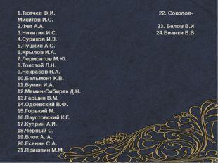 1.Тютчев Ф.И. 22. Соколов-Микитов И.С. 2.Фет А.А. 23. Белов В.И. 3.Никитин И.