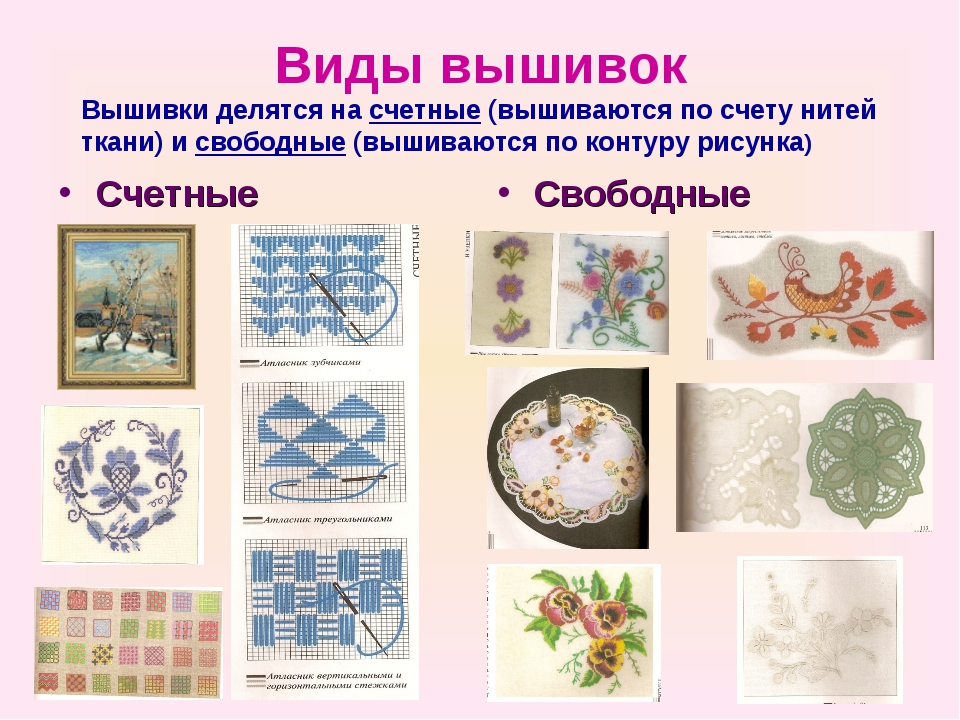 "Конпект урока ""вышивка как один из видов декоративно-приклад."