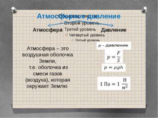 Атмосферное давление Давление Атмосфера Атмосфера – это воздушная оболочка Зе