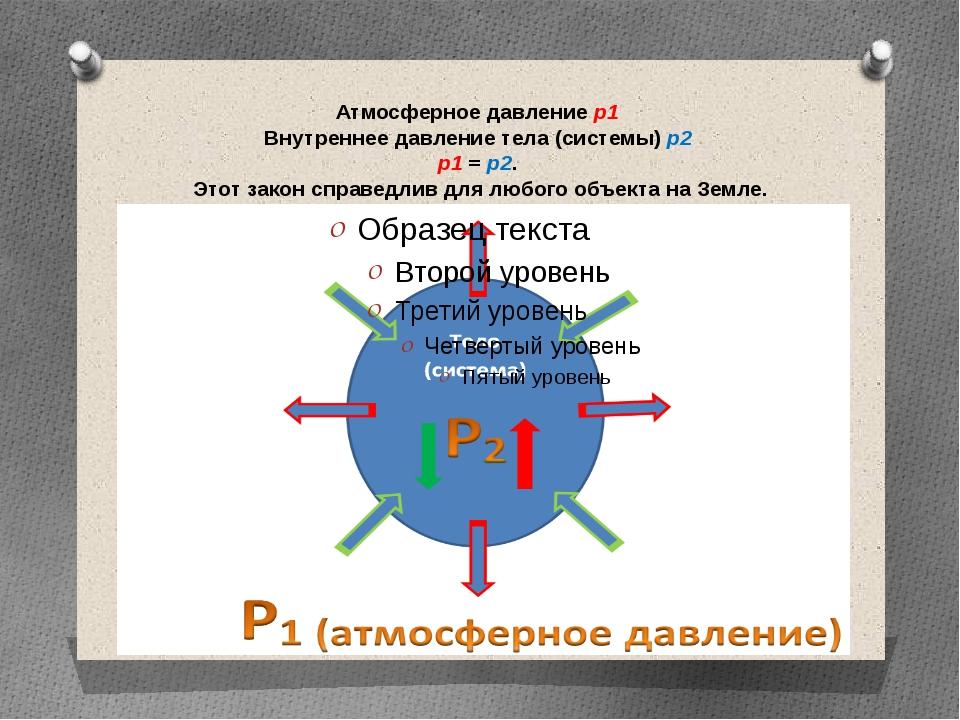 Что будет происходить с телом (системой), если равновесие нарушено: р1 > р2 А...