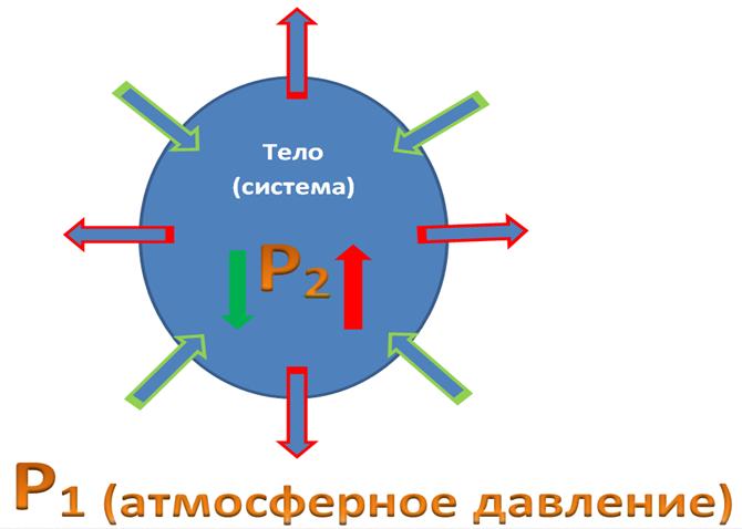 C:\Users\Алексей\YandexDisk\Скриншоты\2015-01-25 19-43-13 Скриншот экрана.png