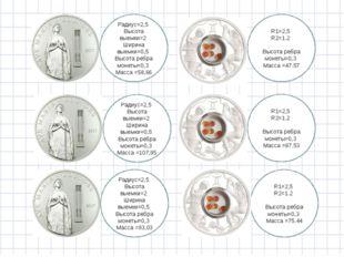 Радиус=2,5 Высота выемки=2 Ширина выемки=0,5 Высота ребра монеты=0,3 Масса =5