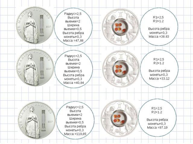 Радиус=2,5 Высота выемки=2 Ширина выемки=0,5 Высота ребра монеты=0,3 Масса =4...