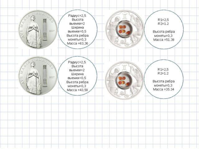 Радиус=2,5 Высота выемки=2 Ширина выемки=0,5 Высота ребра монеты=0,3 Масса =6...